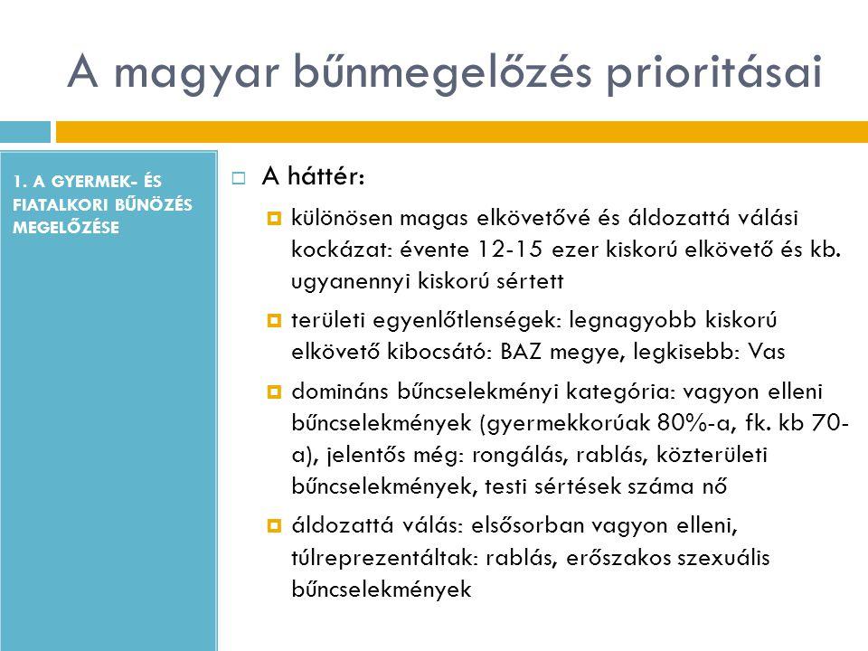 A magyar bűnmegelőzés prioritásai 1. A GYERMEK- ÉS FIATALKORI BŰNÖZÉS MEGELŐZÉSE  A háttér:  különösen magas elkövetővé és áldozattá válási kockázat