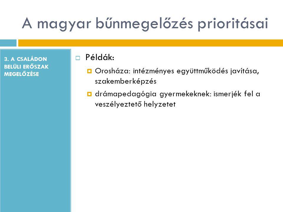 A magyar bűnmegelőzés prioritásai 3. A CSALÁDON BELÜLI ERŐSZAK MEGELŐZÉSE  Példák:  Orosháza: intézményes együttműködés javítása, szakemberképzés 