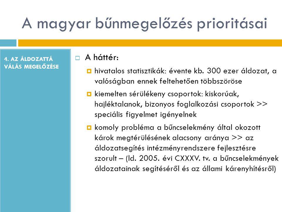 A magyar bűnmegelőzés prioritásai 4. AZ ÁLDOZATTÁ VÁLÁS MEGELŐZÉSE  A háttér:  hivatalos statisztikák: évente kb. 300 ezer áldozat, a valóságban enn