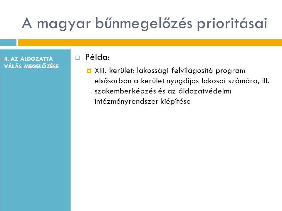 A magyar bűnmegelőzés prioritásai 4. AZ ÁLDOZATTÁ VÁLÁS MEGELŐZÉSE  Példa:  XIII. kerület: lakossági felvilágosító program elsősorban a kerület nyug