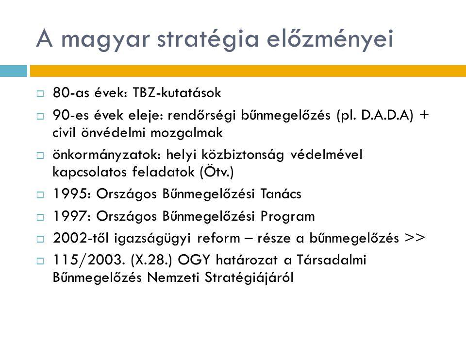 A magyar stratégia előzményei  80-as évek: TBZ-kutatások  90-es évek eleje: rendőrségi bűnmegelőzés (pl. D.A.D.A) + civil önvédelmi mozgalmak  önko
