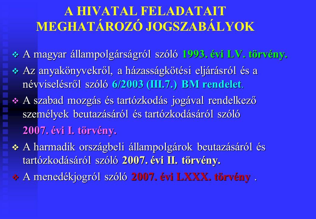 A HIVATAL FELADATAIT MEGHATÁROZÓ JOGSZABÁLYOK  A magyar állampolgárságról szóló 1993.