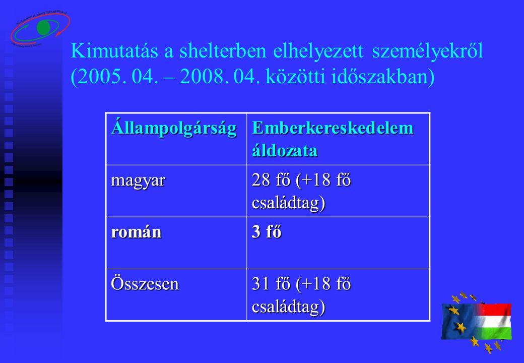 Áldozatvédelem - BÁH  A Hivatal a Baptista Szeretett szolgálattal közösen működtette 2008.