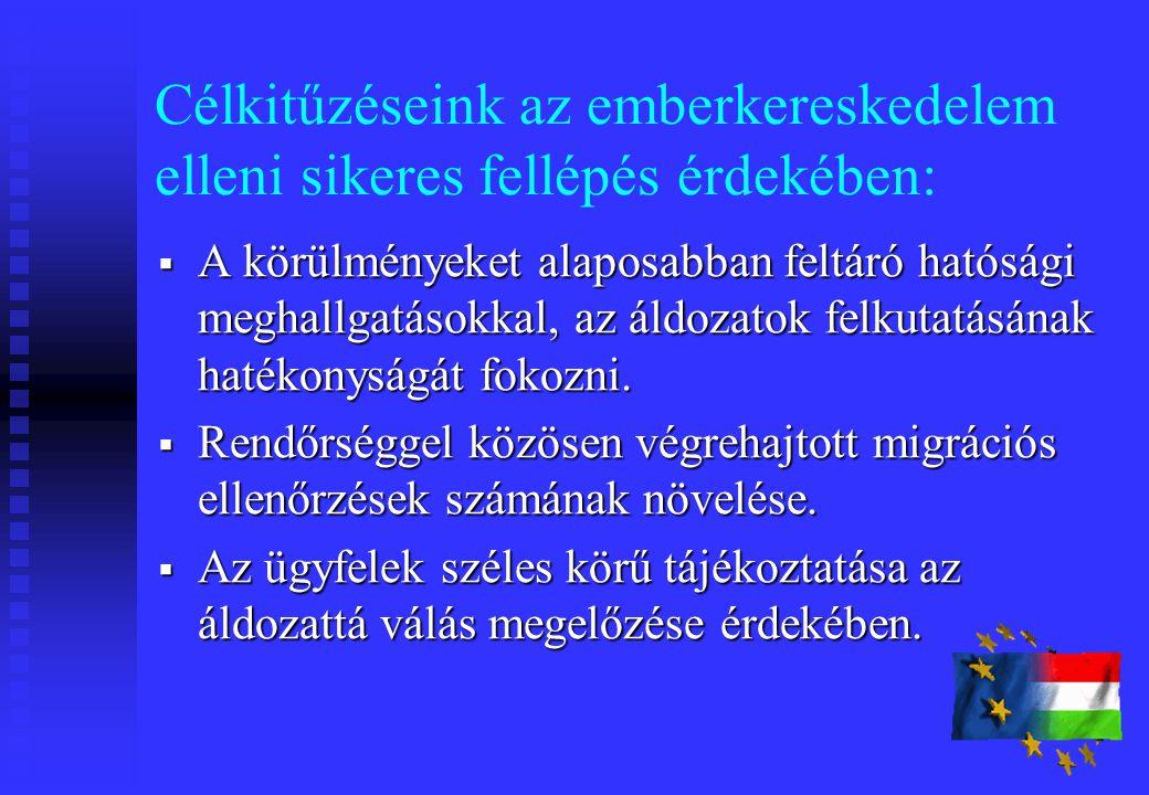 """VPOP Külügy- minisztérium Fehér Gyűrű Közhasznú Egyesület Legfőbb Ügyészség Bíróságok Igazságügyi Minisztérium Belügyminisztérium (Rendőrség, Határőrség, BÁH) Ifjúsági, Családügyi, Szociális, és Esélyegyenlőség i Minisztérium IOM A """"Shelter- programban közreműködő szervezetek (2005 - 2008) Baptista Szeretetszolgálat"""