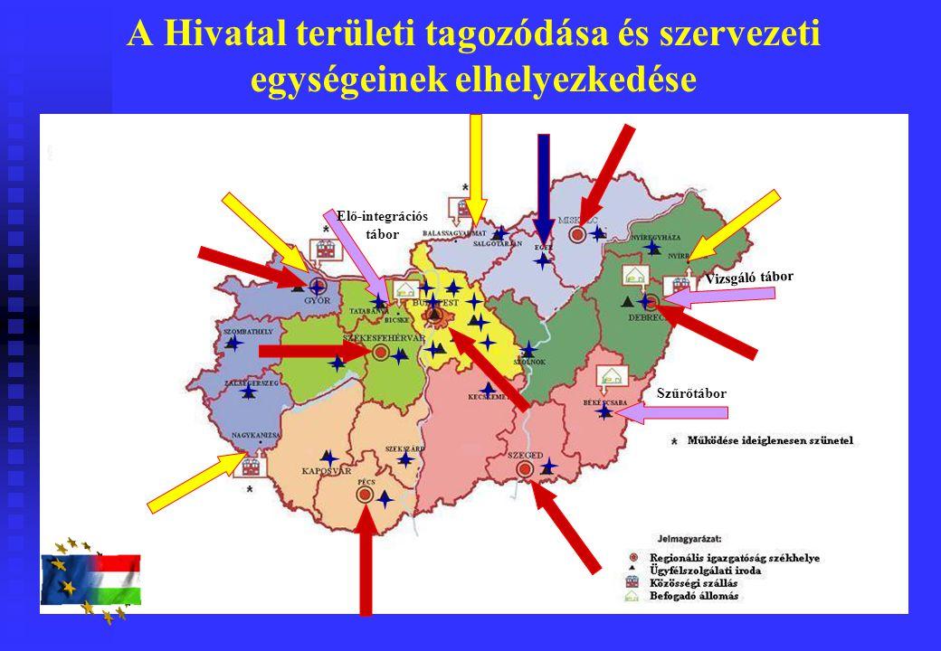 Pályázatok Az illegális migráció visszaszorítása és kezelése érdekében végzett tevékenység támogatására az IRM Rendészeti Megelőzési Osztálya által 2006.