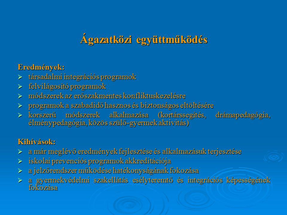 Eredmények:  társadalmi integrációs programok  felvilágosító programok  módszerek az erőszakmentes konfliktuskezelésre  programok a szabadidő hasznos és biztonságos eltöltésére  korszerű módszerek alkalmazása (kortárssegítés, drámapedagógia, élménypedagógia, közös szülő-gyermek aktivitás) Kihívások:  a már meglévő eredmények fejlesztése és alkalmazásuk terjesztése  iskolai prevenciós programok akkreditációja  a jelzőrendszer működése hatékonyságának fokozása  a gyermekvédelmi szakellátás esélyteremtő és integrációs képességének fokozása Ágazatközi együttműködés