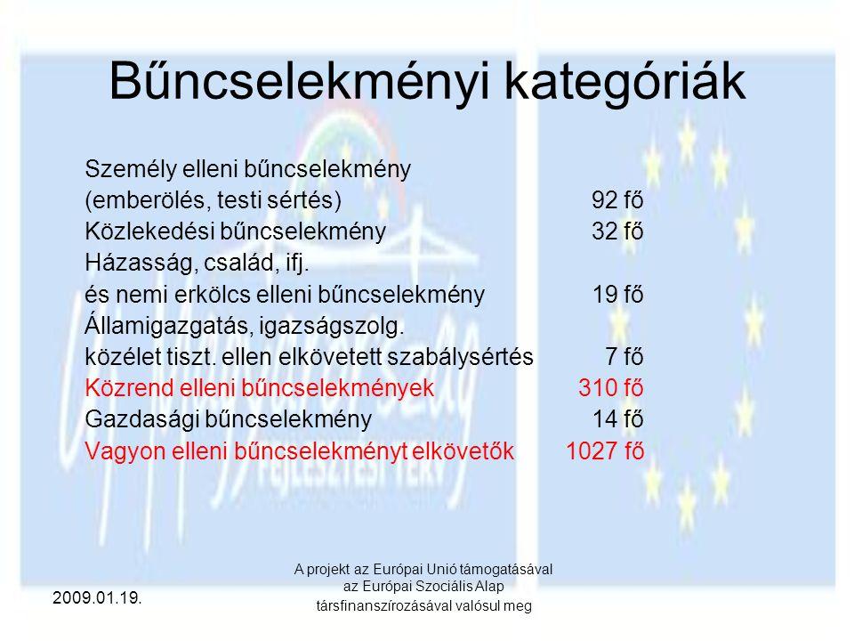 2009.01.19. A projekt az Európai Unió támogatásával az Európai Szociális Alap társfinanszírozásával valósul meg Bűncselekményi kategóriák Személy elle