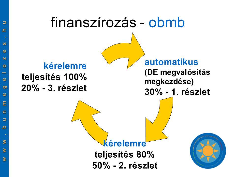 finanszírozás - obmb automatikus (DE megvalósítás megkezdése) 30% - 1.