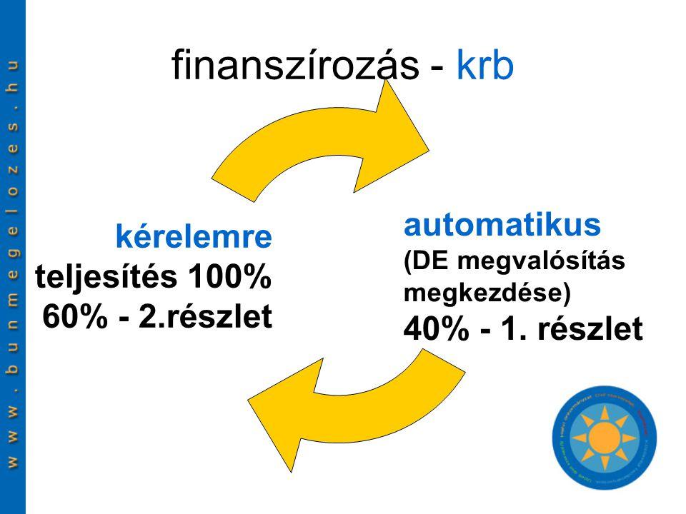 finanszírozás - krb automatikus (DE megvalósítás megkezdése) 40% - 1.