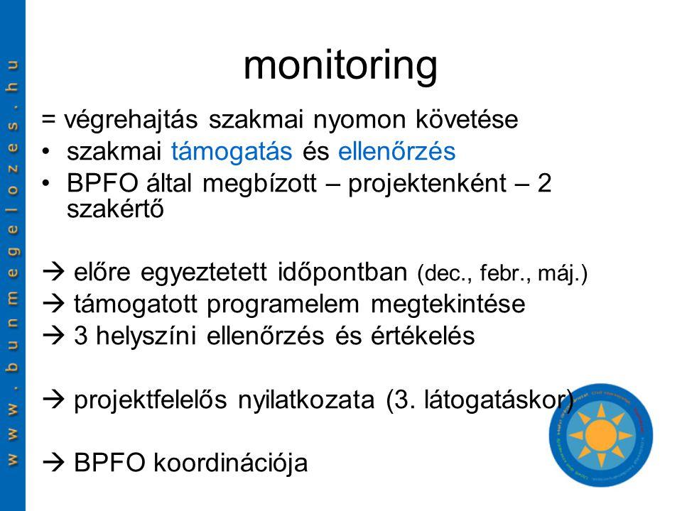 monitoring = végrehajtás szakmai nyomon követése szakmai támogatás és ellenőrzés BPFO által megbízott – projektenként – 2 szakértő  előre egyeztetett időpontban (dec., febr., máj.)  támogatott programelem megtekintése  3 helyszíni ellenőrzés és értékelés  projektfelelős nyilatkozata (3.