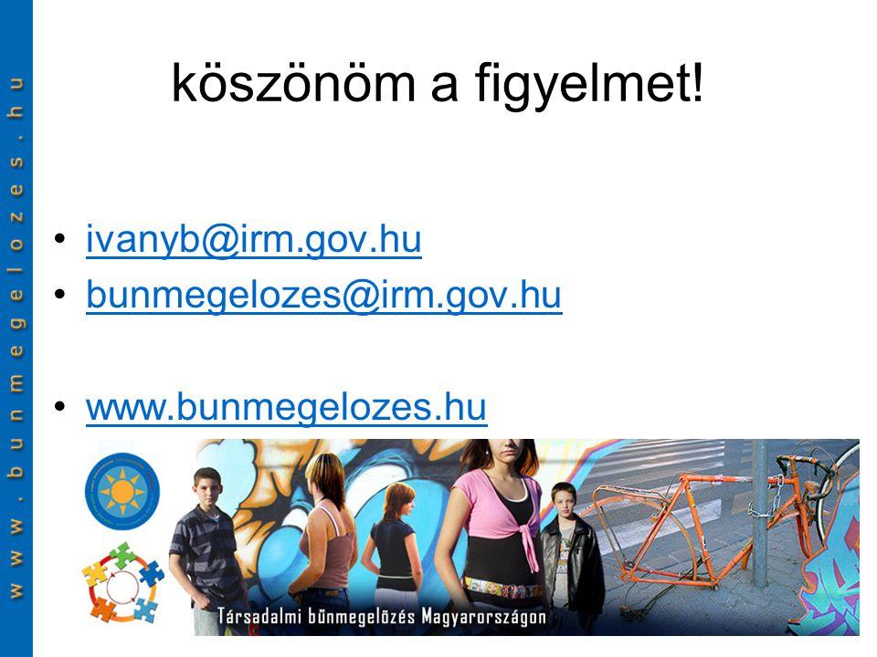 ivanyb@irm.gov.hu bunmegelozes@irm.gov.hu www.bunmegelozes.hu köszönöm a figyelmet!