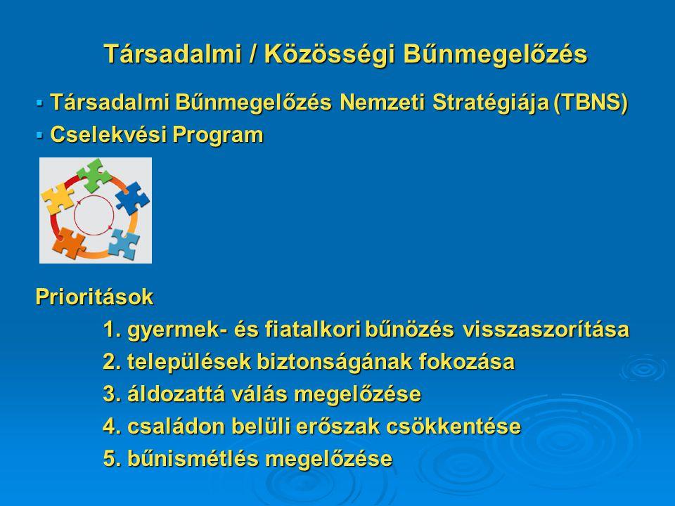  Társadalmi Bűnmegelőzés Nemzeti Stratégiája (TBNS)  Cselekvési Program Prioritások 1.