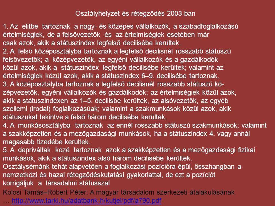 Osztályhelyzet és rétegződés 2003-ban 1. Az elitbe tartoznak a nagy- és közepes vállalkozók, a szabadfoglalkozású értelmiségiek, de a felsővezetők és