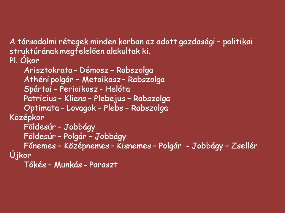 A magyar társadalomszerkezet változásai Magyarországon a XX.