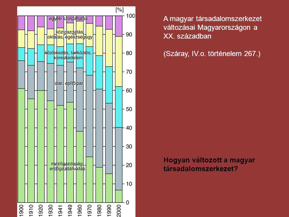 A magyar társadalomszerkezet változásai Magyarországon a XX. században (Száray, IV.o. történelem 267.) Hogyan változott a magyar társadalomszerkezet?