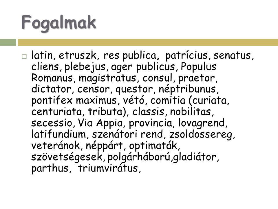 Fogalmak  latin, etruszk, res publica, patrícius, senatus, cliens, plebejus, ager publicus, Populus Romanus, magistratus, consul, praetor, dictator,