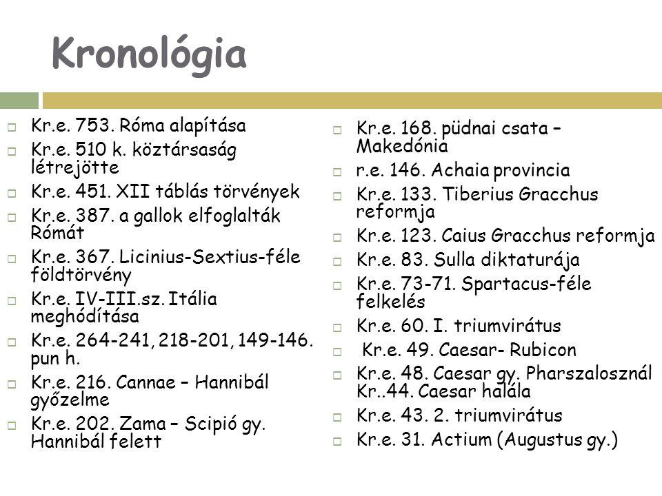 Kronológia  Kr.e. 753. Róma alapítása  Kr.e. 510 k. köztársaság létrejötte  Kr.e. 451. XII táblás törvények  Kr.e. 387. a gallok elfoglalták Rómát