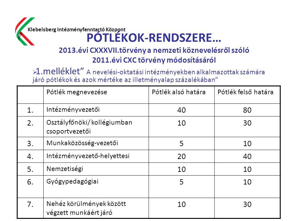 """PÓTLÉKOK-RENDSZERE… 2013.évi CXXXVII.törvény a nemzeti köznevelésről szóló 2011.évi CXC törvény módosításáról  1.melléklet"""" A nevelési-oktatási intéz"""