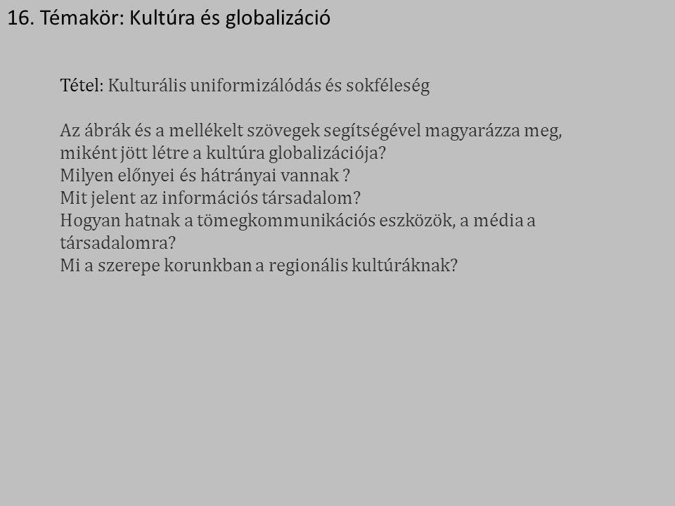 16. Témakör: Kultúra és globalizáció Tétel: Kulturális uniformizálódás és sokféleség Az ábrák és a mellékelt szövegek segítségével magyarázza meg, mik