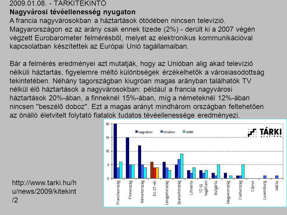 2009.01.08. - TÁRKITEKINTŐ Nagyvárosi tévéellenesség nyugaton A francia nagyvárosokban a háztartások ötödében nincsen televízió. Magyarországon ez az