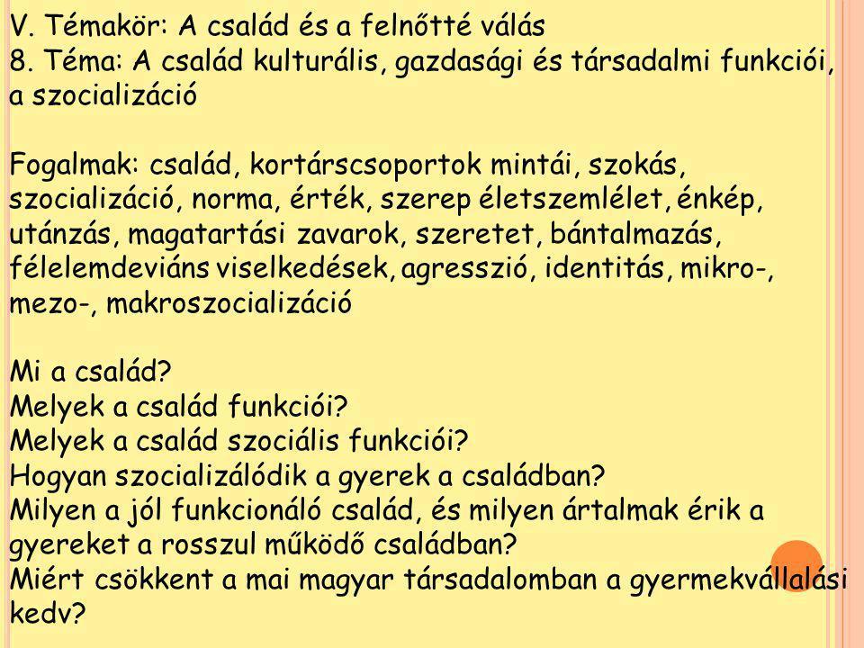 (Forrás: Bóta Margit: Iskolai mentálhigiéné.