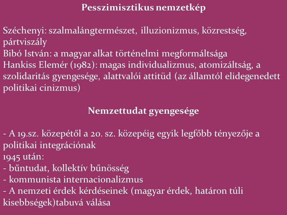 Pesszimisztikus nemzetkép Széchenyi: szalmalángtermészet, illuzionizmus, közrestség, pártviszály Bibó István: a magyar alkat történelmi megformáltsága Hankiss Elemér (1982): magas individualizmus, atomizáltság, a szolidaritás gyengesége, alattvalói attitüd (az államtól elidegenedett politikai cinizmus) Nemzettudat gyengesége - A 19.sz.