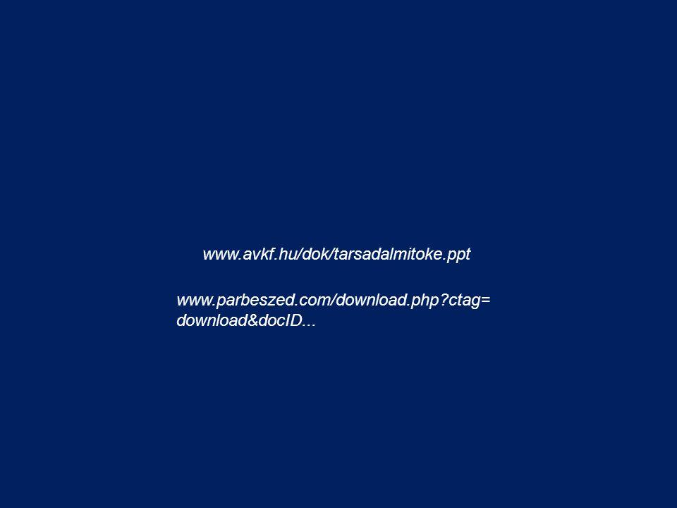 www.avkf.hu/dok/tarsadalmitoke.ppt www.parbeszed.com/download.php?ctag= download&docID...