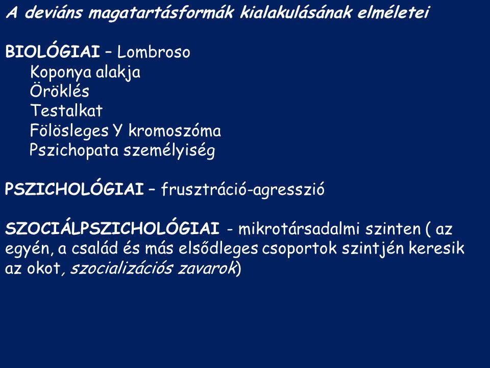 A deviáns magatartásformák kialakulásának elméletei BIOLÓGIAI – Lombroso Koponya alakja Öröklés Testalkat Fölösleges Y kromoszóma Pszichopata személyi