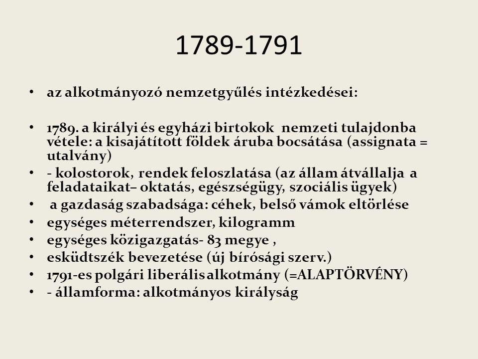 1789-1791 az alkotmányozó nemzetgyűlés intézkedései: 1789. a királyi és egyházi birtokok nemzeti tulajdonba vétele: a kisajátított földek áruba bocsát