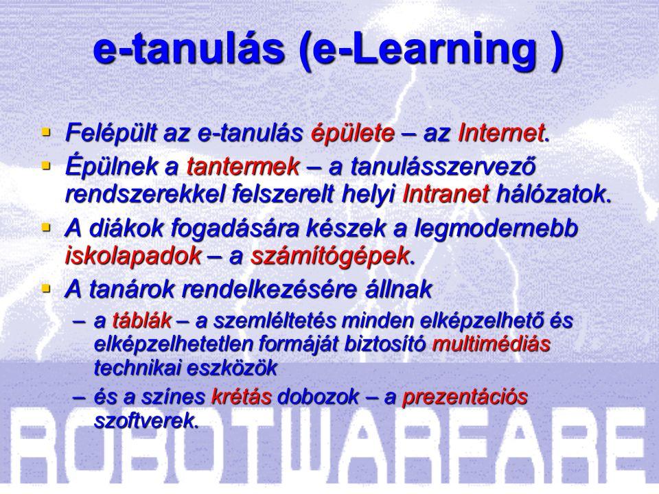 e-tanulás (e-Learning )