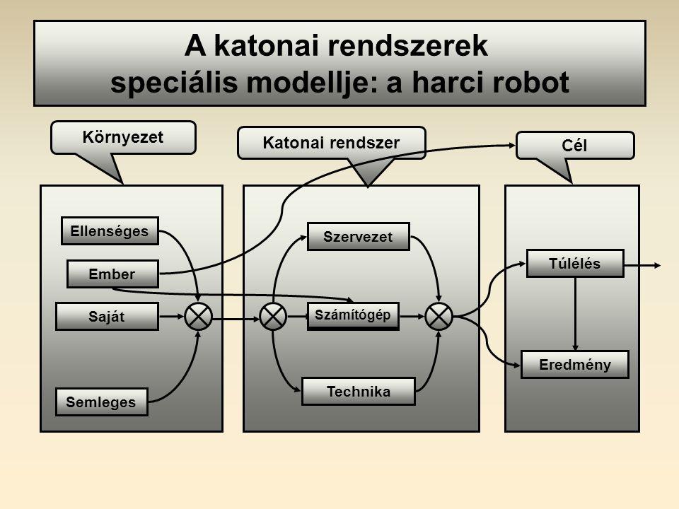  A tananyag multimédiás változatában a nyomtatott jegyzet ábrái helyett interaktív bemutatók és videóklippek segítik a megértést A Haditechnikai kutatás-fejlesztés tantárgy e-tanulási modellje