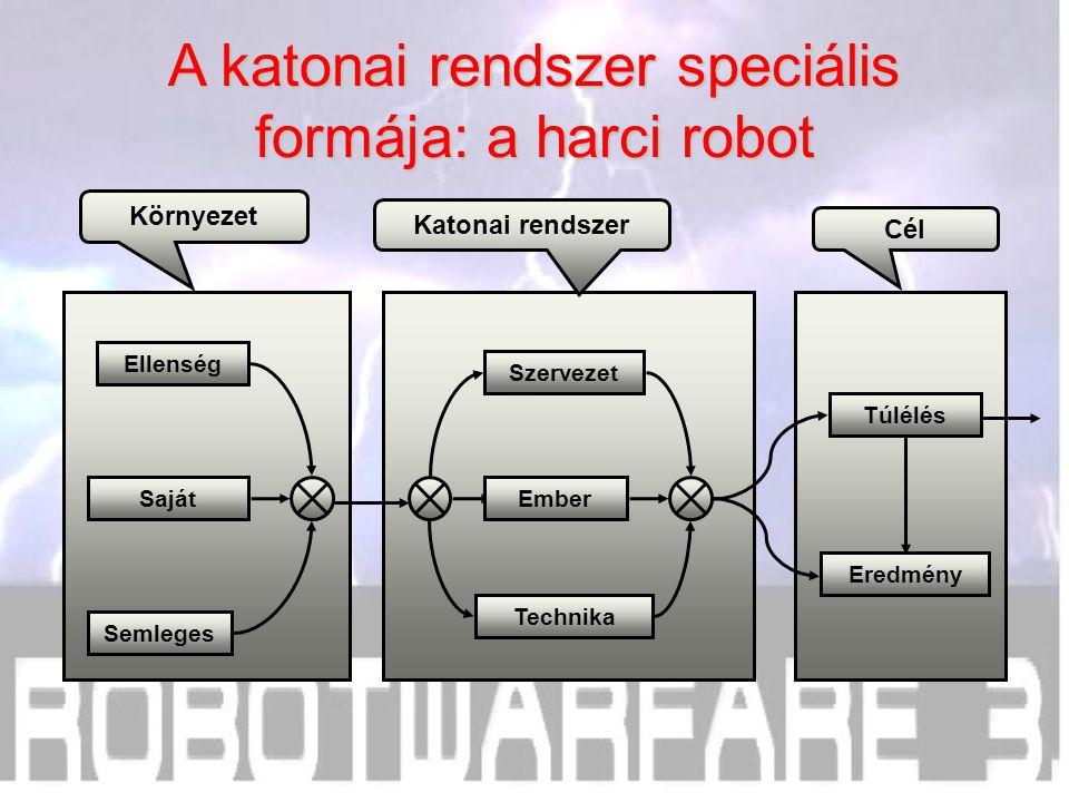 Cél Katonai rendszer Környezet Túlélés Eredmény Saját Semleges Ellenség Technika Ember Szervezet A katonai rendszer speciális formája: a harci robot