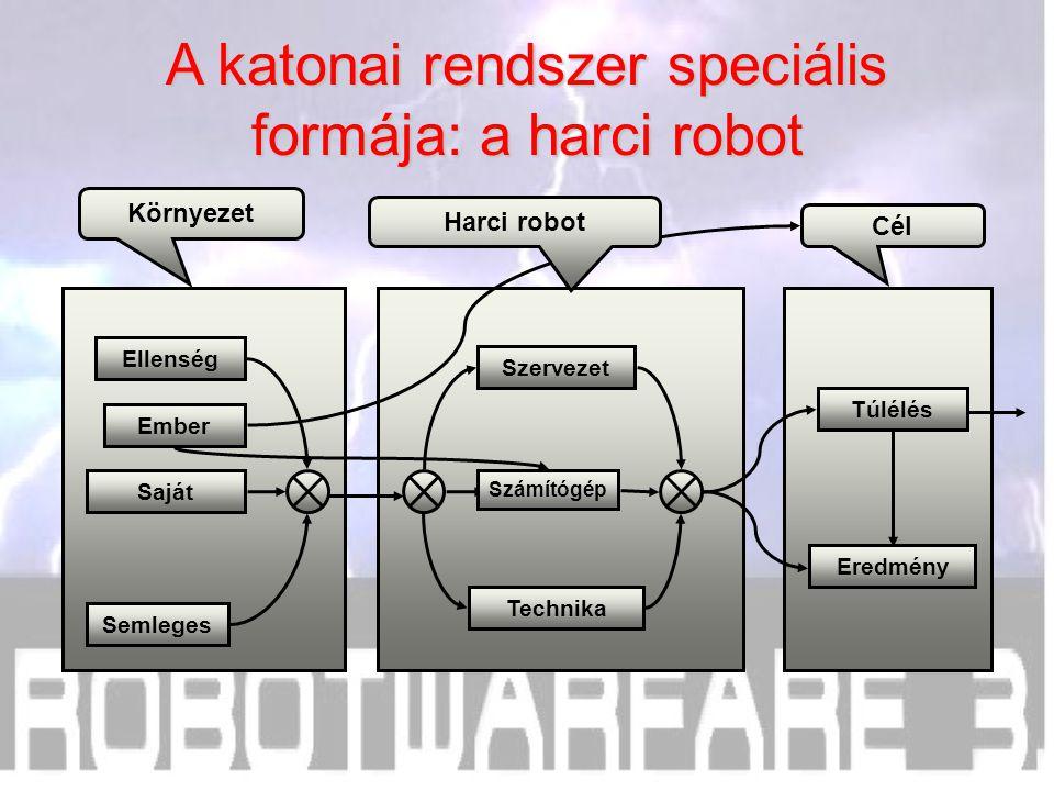 Cél Környezet Túlélés Eredmény Saját Semleges Ellenség Technika Számítógép Szervezet Ember Harci robot A katonai rendszer speciális formája: a harci robot