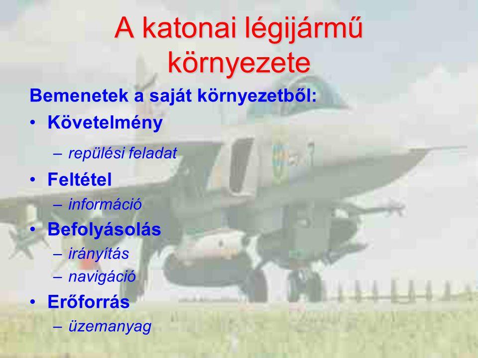 Bemenetek a saját környezetből: Követelmény –repülési feladat Feltétel –információ Befolyásolás –irányítás –navigáció Erőforrás –üzemanyag A katonai légijármű környezete