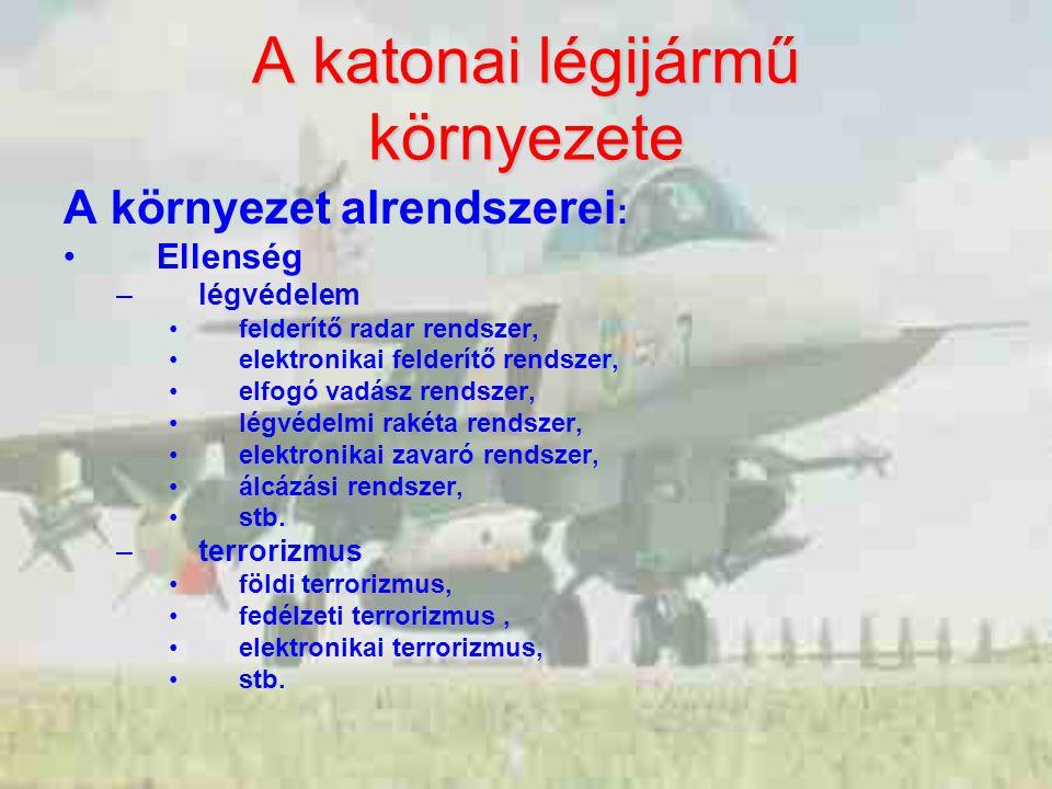 A környezet alrendszerei : Ellenség –légvédelem felderítő radar rendszer, elektronikai felderítő rendszer, elfogó vadász rendszer, légvédelmi rakéta rendszer, elektronikai zavaró rendszer, álcázási rendszer, stb.