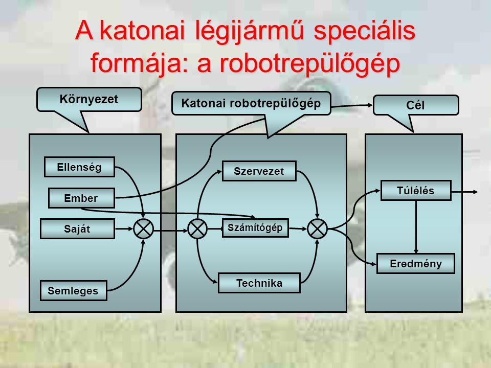 Cél Környezet Túlélés Eredmény Saját Semleges Ellenség Technika Számítógép Szervezet Ember Katonai robotrepülőgép A katonai légijármű speciális formája: a robotrepülőgép