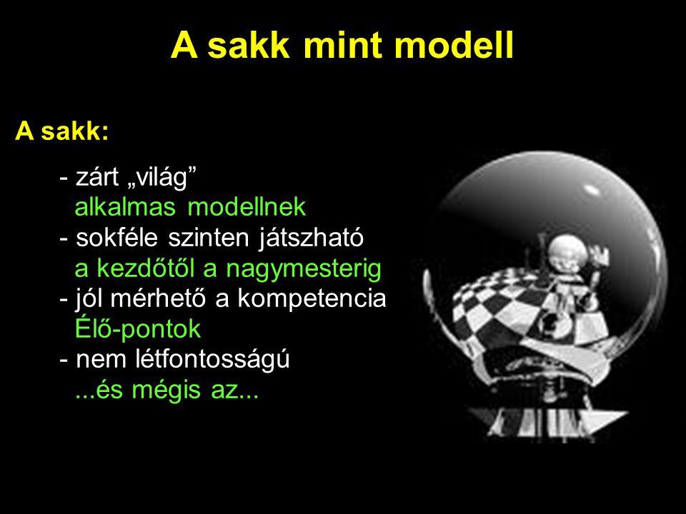 """A sakk mint modell A sakk: - zárt """"világ"""" alkalmas modellnek - sokféle szinten játszható a kezdőtől a nagymesterig - jól mérhető a kompetencia Élő-pon"""
