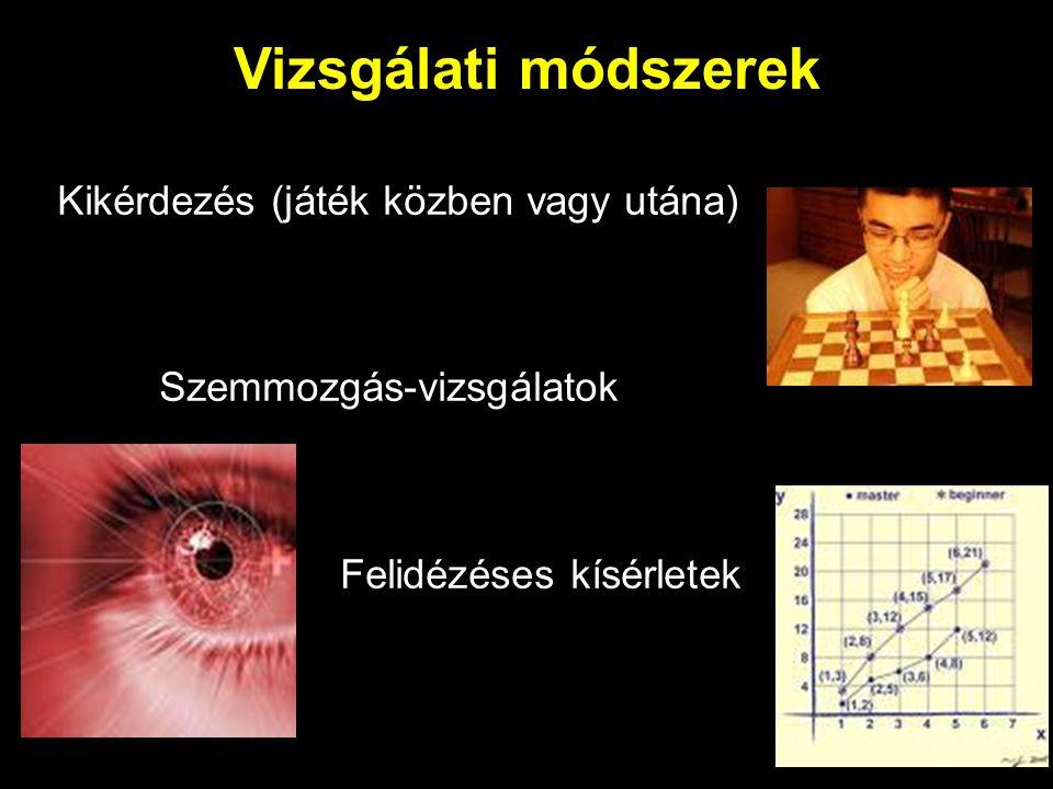 Vizsgálati módszerek Kikérdezés (játék közben vagy utána) Szemmozgás-vizsgálatok Felidézéses kísérletek