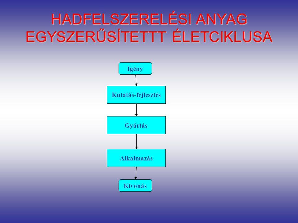 JELMAGYARÁZAT ME- 751 Az algoritmus végrehajtása során jelentkező feladat Az algoritmus végrehajtása során jelentkező döntési helyzet.