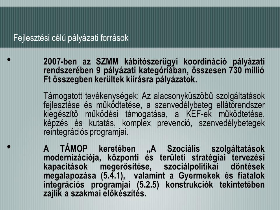 Fejlesztési célú pályázati források 2007-ben az SZMM kábítószerügyi koordináció pályázati rendszerében 9 pályázati kategóriában, összesen 730 millió Ft összegben kerültek kiírásra pályázatok.