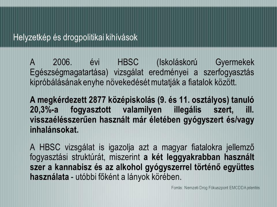 Helyzetkép és drogpolitikai kihívások A 2006. évi HBSC (Iskoláskorú Gyermekek Egészségmagatartása) vizsgálat eredményei a szerfogyasztás kipróbálásána