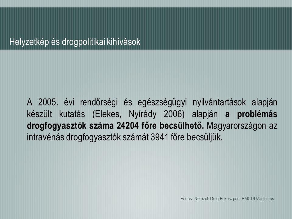 Helyzetkép és drogpolitikai kihívások A 2005. évi rendőrségi és egészségügyi nyilvántartások alapján készült kutatás (Elekes, Nyírády 2006) alapján a