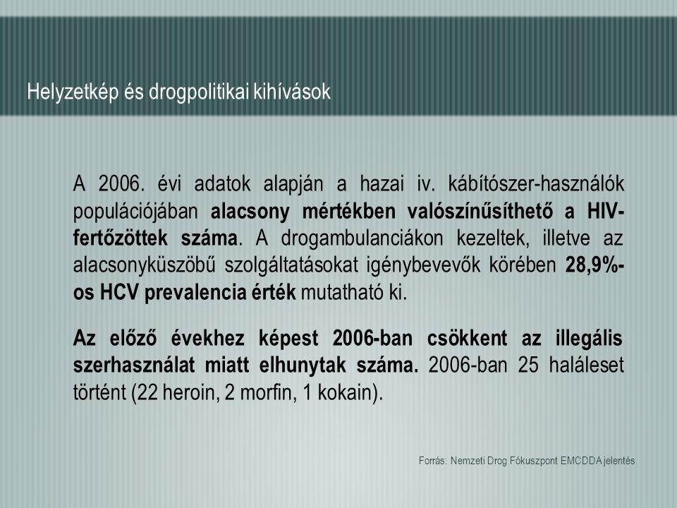 Helyzetkép és drogpolitikai kihívások A 2006. évi adatok alapján a hazai iv. kábítószer-használók populációjában alacsony mértékben valószínűsíthető a