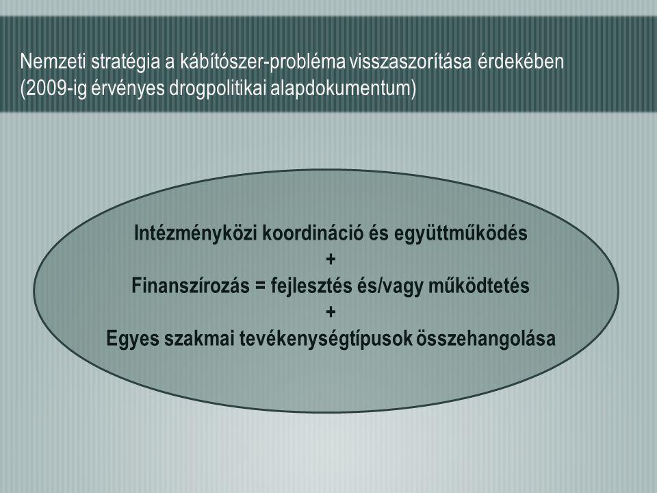 Nemzeti stratégia a kábítószer-probléma visszaszorítása érdekében (2009-ig érvényes drogpolitikai alapdokumentum) Intézményközi koordináció és együttm