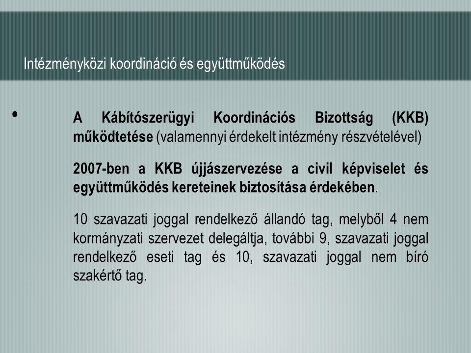 Intézményközi koordináció és együttműködés A Kábítószerügyi Koordinációs Bizottság (KKB) működtetése (valamennyi érdekelt intézmény részvételével) 200