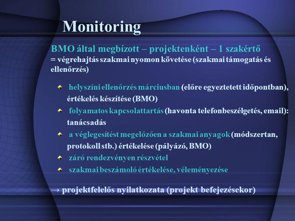 Monitoring BMO által megbízott – projektenként – 1 szakértő = végrehajtás szakmai nyomon követése (szakmai támogatás és ellenőrzés) helyszíni ellenőrzés márciusban (előre egyeztetett időpontban), értékelés készítése (BMO) folyamatos kapcsolattartás (havonta telefonbeszélgetés, email): tanácsadás a véglegesítést megelőzően a szakmai anyagok (módszertan, protokoll stb.) értékelése (pályázó, BMO) záró rendezvényen részvétel szakmai beszámoló értékelése, véleményezése → projektfelelős nyilatkozata (projekt befejezésekor)