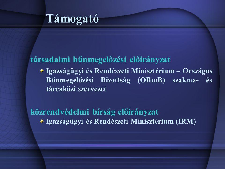 Lebonyolítás – feladatmegosztás szakmai koordináció → IRM – BMO pénzügyi lebonyolítás → Magyar Államkincstár területileg illetékes Állampénztári Irodák (ÁPI) = IRM közreműködő szervezete