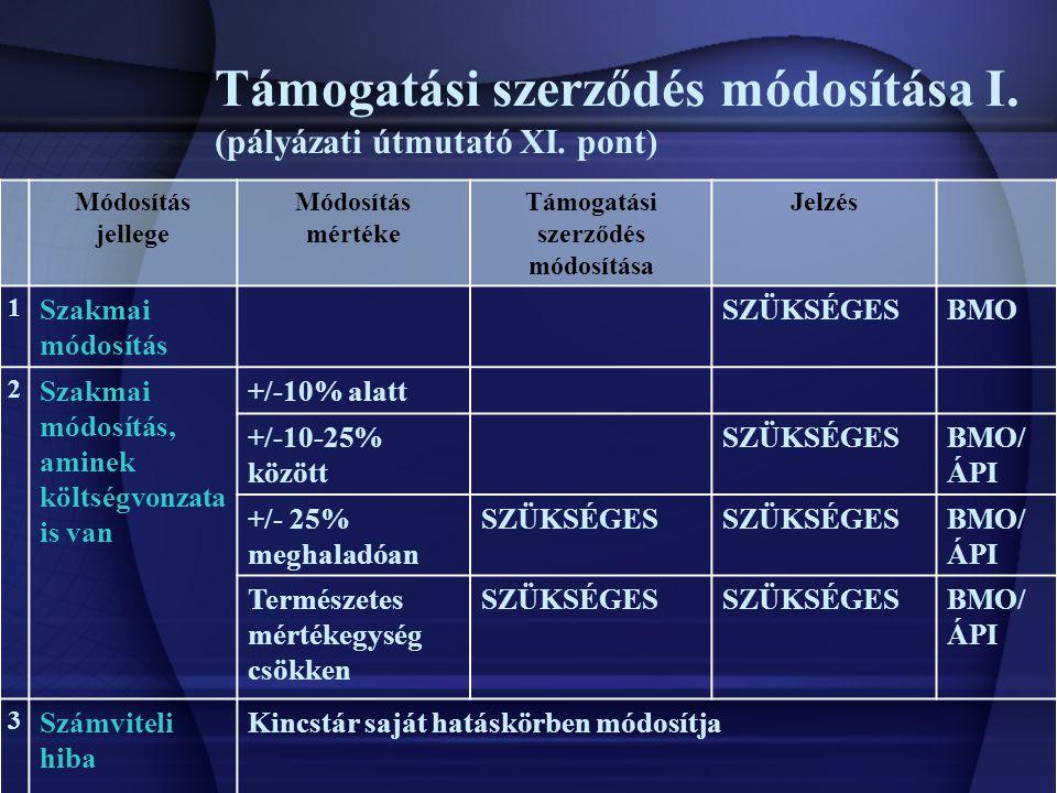 Támogatási szerződés módosítása I. (pályázati útmutató XI.