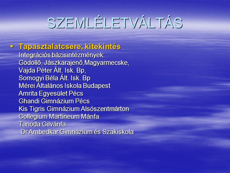 SZEMLÉLETVÁLTÁS  Tapasztalatcsere, kitekintés Integrációs bázisintézmények: Integrációs bázisintézmények: Gödöllő, Jászkarajenő,Magyarmecske, Gödöllő, Jászkarajenő,Magyarmecske, Vajda Péter Ált.
