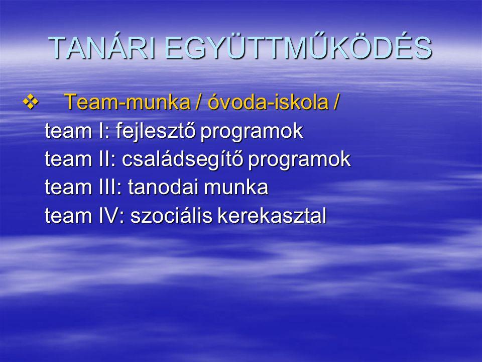 TANÁRI EGYÜTTMŰKÖDÉS  Team-munka / óvoda-iskola / team I: fejlesztő programok team I: fejlesztő programok team II: családsegítő programok team II: családsegítő programok team III: tanodai munka team III: tanodai munka team IV: szociális kerekasztal team IV: szociális kerekasztal